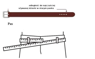 Jak zmierzyć długość paska?